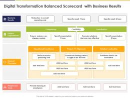 Digital Transformation Balanced Scorecard With Business Results Operating Ppt Powerpoint Presentation Diagram