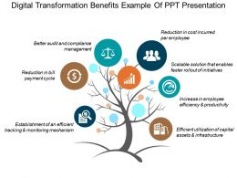 Digital Transformation Benefits Example Of Ppt Presentation