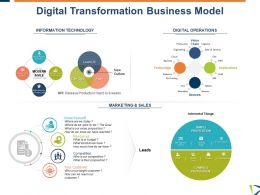 Digital Transformation Business Model Applications Ppt Powerpoint Slides Maker
