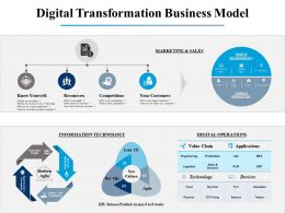 Digital Transformation Business Model Competition Ppt Powerpoint Presentation File Background Images