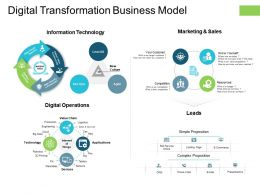 Digital Transformation Business Model Devices Ppt Powerpoint Presentation Template