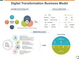Digital Transformation Business Model Experiment Ppt Powerpoint Slides Mockup