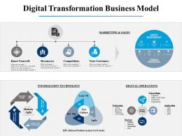 digital_transformation_business_model_ppt_powerpoint_presentation_file_backgrounds_Slide01