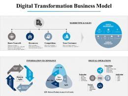 Digital Transformation Business Model Ppt Powerpoint Presentation File Backgrounds
