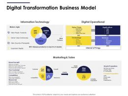 Digital Transformation Business Model Ppt Powerpoint Show