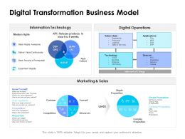 Digital Transformation Business Model Process Ppt Powerpoint Presentation Gallery Examples