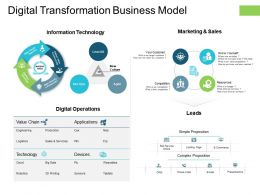 Digital Transformation Business Model Technology Ppt Powerpoint Presentation Tips