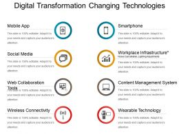 Digital Transformation PowerPoint Templates | Digital