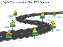 Digital Transformation Chart Ppt Samples