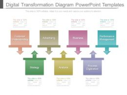 Digital Transformation Diagram Powerpoint Templates