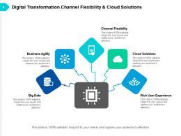 Digital Transformation Digital Organization Analytics Digital Technology Strategy Business