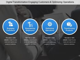 Digital Transformation Engaging Customers And Optimizing Operations