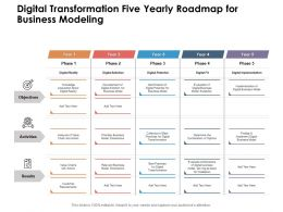 Digital Transformation Five Yearly Roadmap For Business Modeling