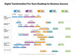 Digital Transformation Five Years Roadmap For Business Success