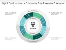 Digital Transformation For Collaborative Data Governance Framework