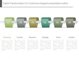Digital Transformation For Customers Diagram Presentation Outline