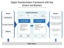 Digital Transformation Framework With Key Drivers And Barriers