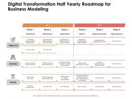 Digital Transformation Half Yearly Roadmap For Business Modeling