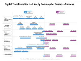 Digital Transformation Half Yearly Roadmap For Business Success