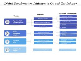 Digital Transformation Initiatives In Oil And Gas Industry