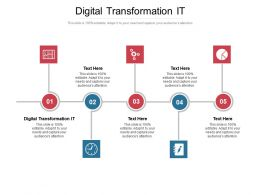 Digital Transformation It Ppt Powerpoint Presentation Outline Brochure Cpb