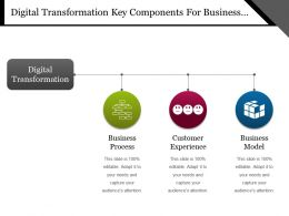 Digital Transformation Key Components For Business Progress Powerpoint Guide