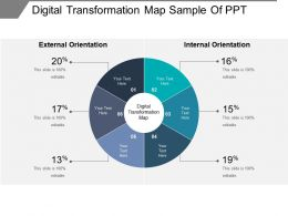Digital Transformation Map Sample Of Ppt