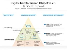 Digital Transformation Objectives In Business Pyramid