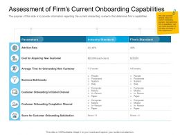 Digital Transformation Of Client Onboarding Process Assessment Of Firms Current Onboarding Capabilities
