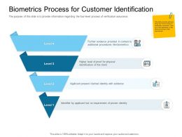 Digital Transformation Of Client Onboarding Process Biometrics Process For Customer Identification