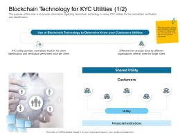 Digital Transformation Of Client Onboarding Process Blockchain Technology For Kyc Utilities Shared
