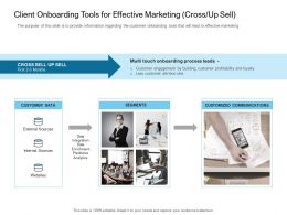 Digital Transformation Of Client Onboarding Process Client Onboarding Tools For Effective Marketing