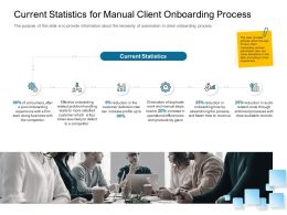 Digital Transformation Of Client Onboarding Process Current Statistics For Manual Client Onboarding Process