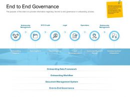 Digital Transformation Of Client Onboarding Process End To End Governance Legal