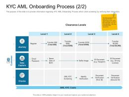 Digital Transformation Of Client Onboarding Process Kyc Aml Onboarding Process Register