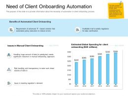 Digital Transformation Of Client Onboarding Process Need Of Client Onboarding Automation