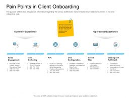 Digital Transformation Of Client Onboarding Process Pain Points In Client Onboarding Risk