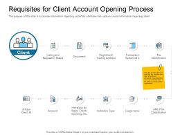 Digital Transformation Of Client Onboarding Process Requisites For Client Account Opening Process