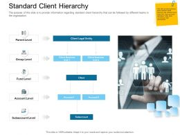 Digital Transformation Of Client Onboarding Process Standard Client Hierarchy Level