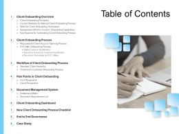 Digital Transformation Of Client Onboarding Process Table Of Contents