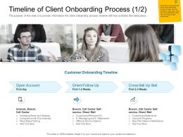 Digital Transformation Of Client Onboarding Process Timeline Of Client Onboarding Process Branch