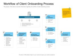 Digital Transformation Of Client Onboarding Process Workflow Of Client Onboarding Process Check