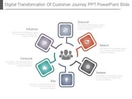 Digital Transformation Of Customer Journey Ppt Powerpoint Slide