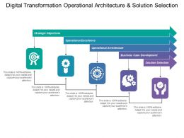 Digital Transformation Operational Architecture And Solution Selection