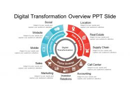 Digital Transformation Overview Ppt Slide