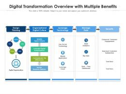 Digital Transformation Overview With Multiple Benefits