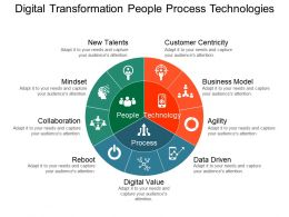 Digital Transformation People Process Technologies Powerpoint Guide