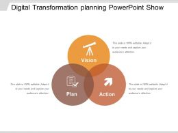 Digital Transformation Planning Powerpoint Show