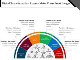 Digital Transformation Process Meter Powerpoint Images