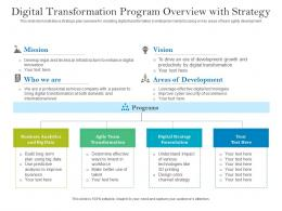 Digital Transformation Program Overview With Strategy
